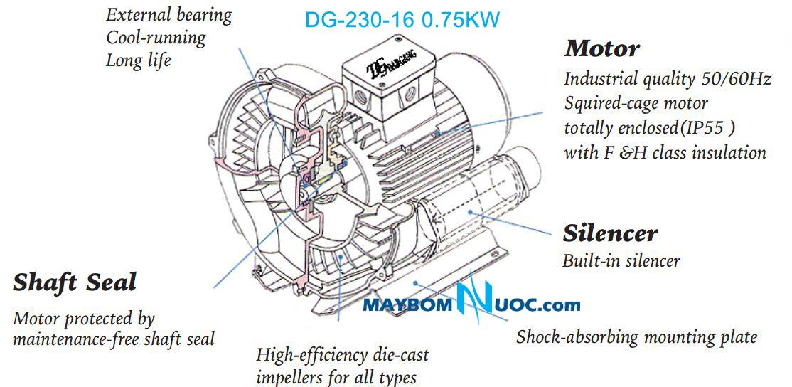 May-thoi-khi-con-so-2-tang-canh-Dargang-DG-230-16-0.75KW-0